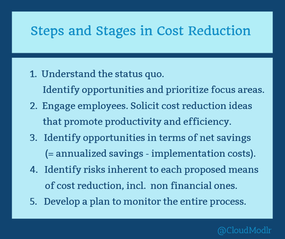 Steps and Stages in Cost Reduction